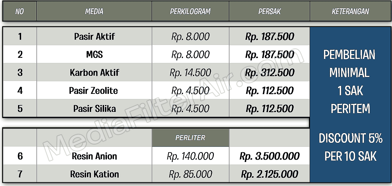 harga media filter air